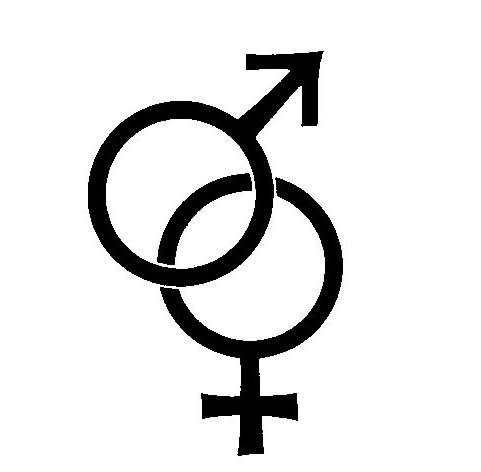 Male and Female Symbols